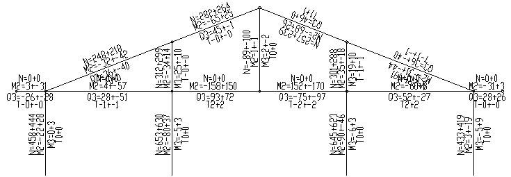 坡屋面框架结构